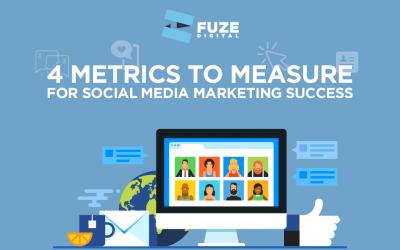 4 METRICS TO MEASURE FOR SOCIAL MEDIA MARKETING SUCCESS